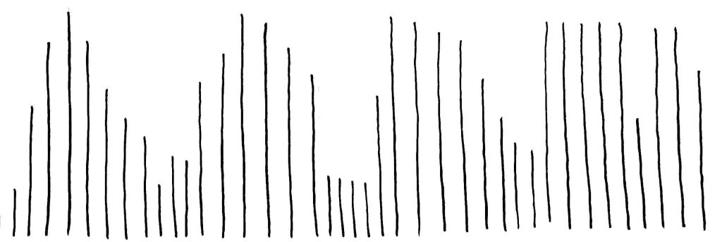 Drawing vertical lines