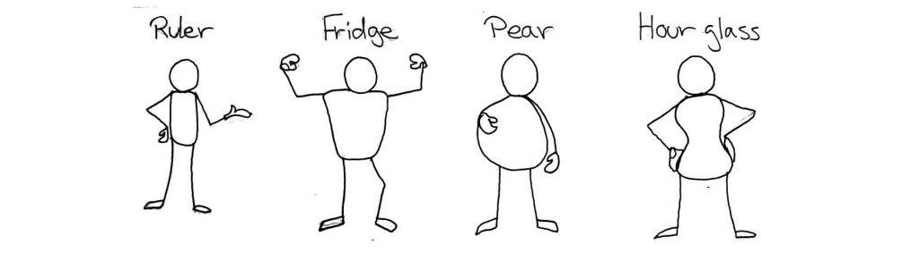 Stick figure body shapes